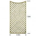 English Rose Scallop Shaped Trellis specifications