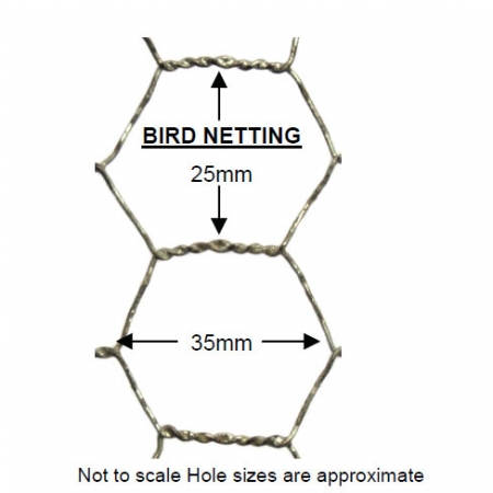 Bird netting specifications