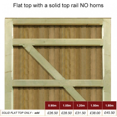 Flat Top with Solid Top Rail (No Horns) Prices