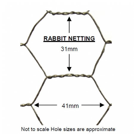 Rabbit netting specifications