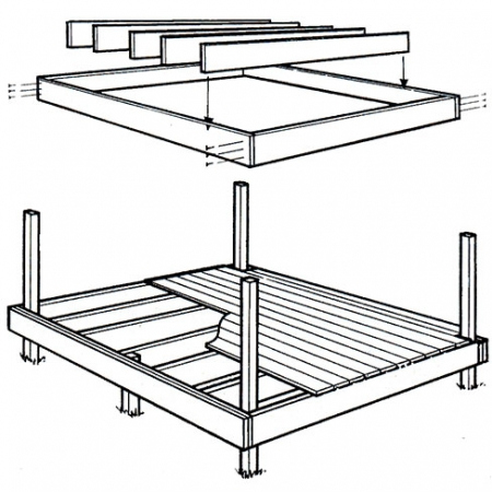 Suggested Decking Construction