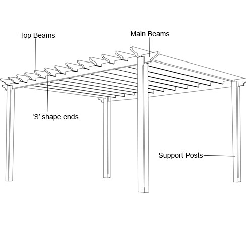 Diagram of a pergola wiring library for Parts of a pergola