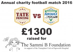 charity-football-money-raised-copy