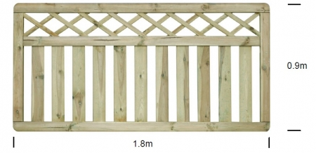 Chatsworth cottage panel specification