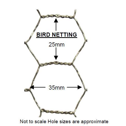 Bird netting specifications