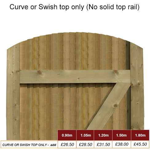 Curve or Swish Top ONLY (No Solid Top Rail) Prices