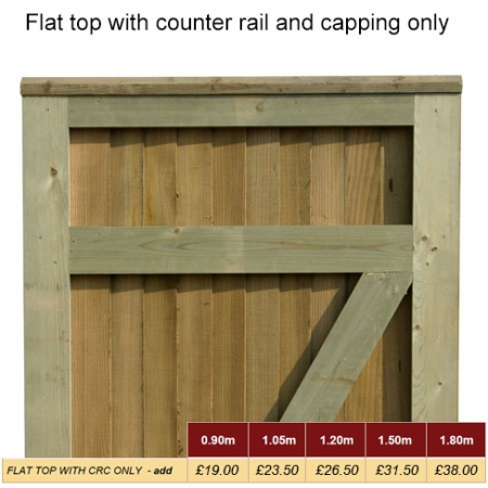 Flat Top with Counter Rail & Capping Prices