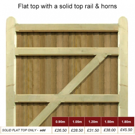 Flat Top with Solid Top Rail & Horns Prices