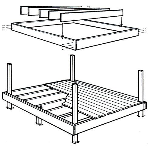 Decking Framework > Decking Framework   TATE Fencing