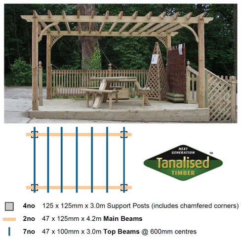 Example of Standard Pergola Construction - 3.6m x 2.4m - Pergola Main Beam > Pergolas TATE Fencing