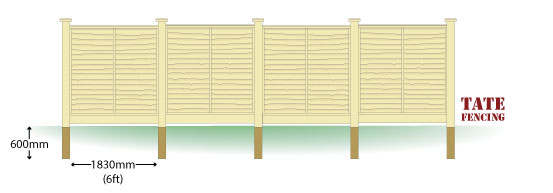 Garden panel fencing installed on flat ground