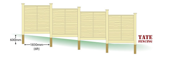 Panel fencing installed on sloping ground